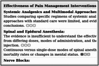 Pain Management Interventions for Elderly Patients with Hip