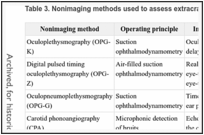 Table 3. Nonimaging methods used to assess extracranial carotid arterial disease.