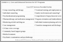 Chapter 4  Services in Intensive Outpatient Treatment Programs