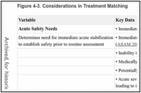 4 Assessment - Substance Abuse Treatment for Persons With Co
