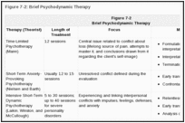 psychodynamic approach advantages and disadvantages