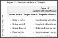 Chapter 1 Conceptualizing Motivation And Change Enhancing