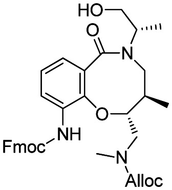 Identification Of Small Molecule Inhibitors That Suppress Cytokine