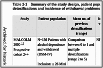 Table 2-1. Summary of the study design, patient population, incidence of previous detoxifications and incidence of withdrawal problems, seizures and DTs.