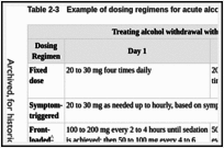 Table 2-3. Example of dosing regimens for acute alcohol withdrawal.