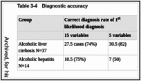 Table 3-4. Diagnostic accuracy.