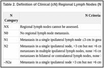 Laryngeal Cancer Treatment (Adult) (PDQ®) - PDQ Cancer