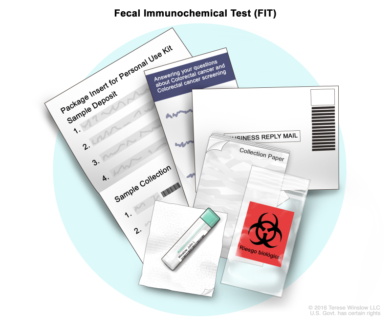 Figure A Fecal Immunochemical Test Fit Pdq Cancer Information Summaries Ncbi Bookshelf