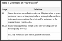 Ovarian Epithelial, Fallopian Tube, and Primary Peritoneal