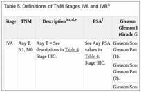 adenocarcinoma de próstata ct2a gleason tn