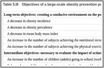Table 5.III. Objectives of a large-scale obesity prevention policy.