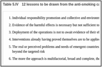 Table 5.IV. 12 lessons to be drawn from the anti-smoking campaign (after Yach et al., 2005).