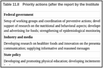 Table 11.II. Priority actions (after the report by the Institute of Medicine of the National Academies).