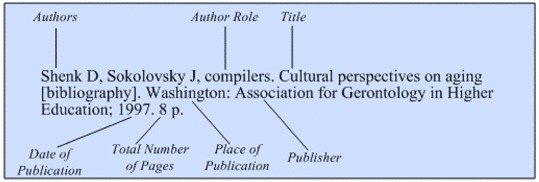 Types of bibliographies a rose for emily free essays