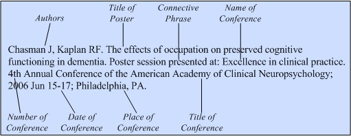 papers and poster sessions presented at meetings citing medicine  illustration of the general format for a reference to an unpublised poster session