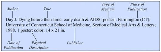 Prints and Photographs - Citing Medicine - NCBI Bookshelf