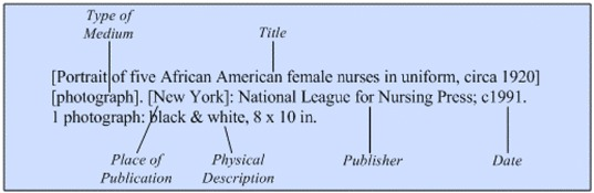 Illustration of the general format for a reference to a print or photograph no author named and title constructed.
