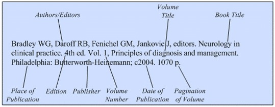 Books citing medicine ncbi bookshelf illustration of the general format for a reference to an individual volume of a book with ccuart Gallery