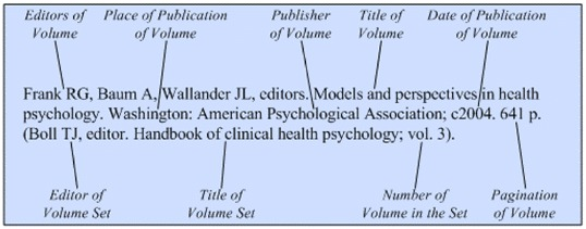 Books citing medicine ncbi bookshelf illustration of the general format for a reference to a volume with a separate title and ccuart Gallery