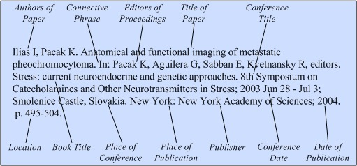 Conference publications citing medicine ncbi bookshelf illustration of the general format for a reference to a conference paper with a title for ccuart