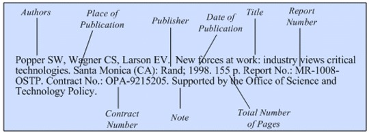 scientific and technical reports citing medicine ncbi bookshelf