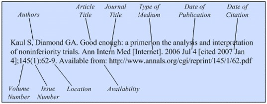 journals on the internet citing medicine ncbi bookshelf illustration of the general format for a reference to an article from a journal published on