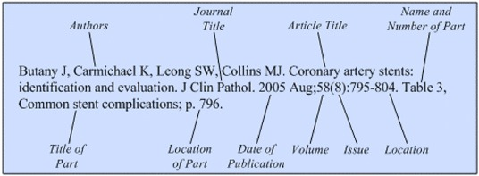 journals citing medicine ncbi bookshelf