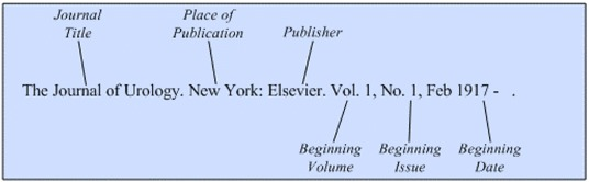 Illustration of the general format for a reference to an entire journal title continuing to be published.