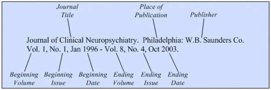 Journals citing medicine ncbi bookshelf illustration of the general format for a reference to an entire journal title that ceased publication ccuart Gallery