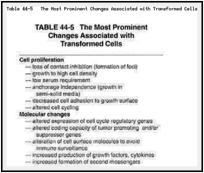 Table 44-5. The Most Prominent Changes Associated with Transformed Cells.