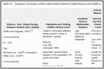 Table 27. Summary of studies of the relationship between health literacy and health status (KQ 1b).