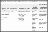 Table 31. Summary of studies of the relationship between health literacy and disparities (KQ 1d).