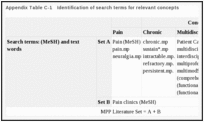 Appendix Table C-1. Identification of search terms for relevant concepts.