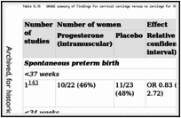 Table 8.16. GRADE summary of findings for cervical cerclage versus no cerclage for the prevention of spontaneous preterm birth in twin pregnancies.