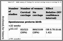 Table 8.17. GRADE summary of findings for cervical cerclage versus no cerclage for the prevention of spontaneous preterm birth in triplet pregnancies.