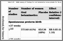 Table 8.18. GRADE summary of findings for oral betamimetics versus placebo for the prevention of spontaneous preterm birth in twin pregnancies.