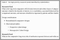 Table E. Six high-priority research needs identified by stakeholders.