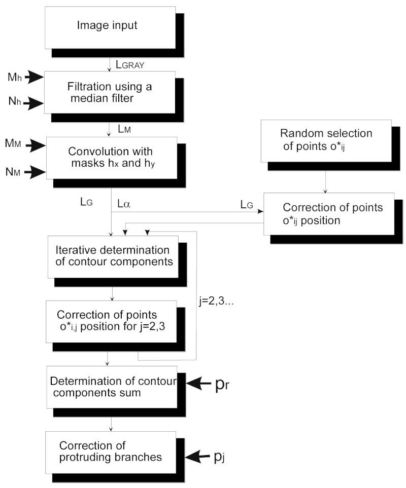 Hx Diagramm Ebook Download