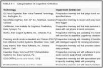 TABLE 9-1. Categorization of Cognitive Orthotics.