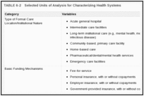 TABLE 6-2. Selected Units of Analysis for Characterizing Health Systems.