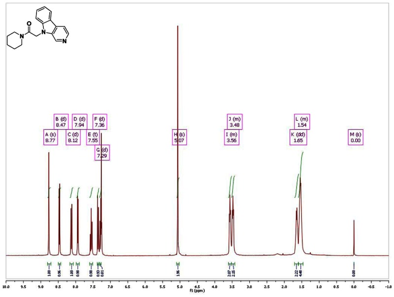 Figure 1h Nmr Spectrum 300 Mhz Cdcl3 Of Analog Cid 49766506
