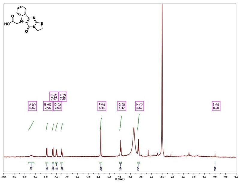 Figure 1h Nmr Spectrum 300 Mhz Dmso D6 Of Analog Cid 49843149