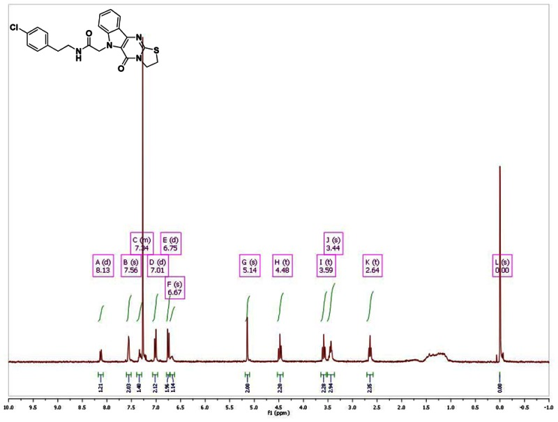 Figure 1h Nmr Spectrum 300 Mhz Cdcl3 Of Analog Cid 17581618