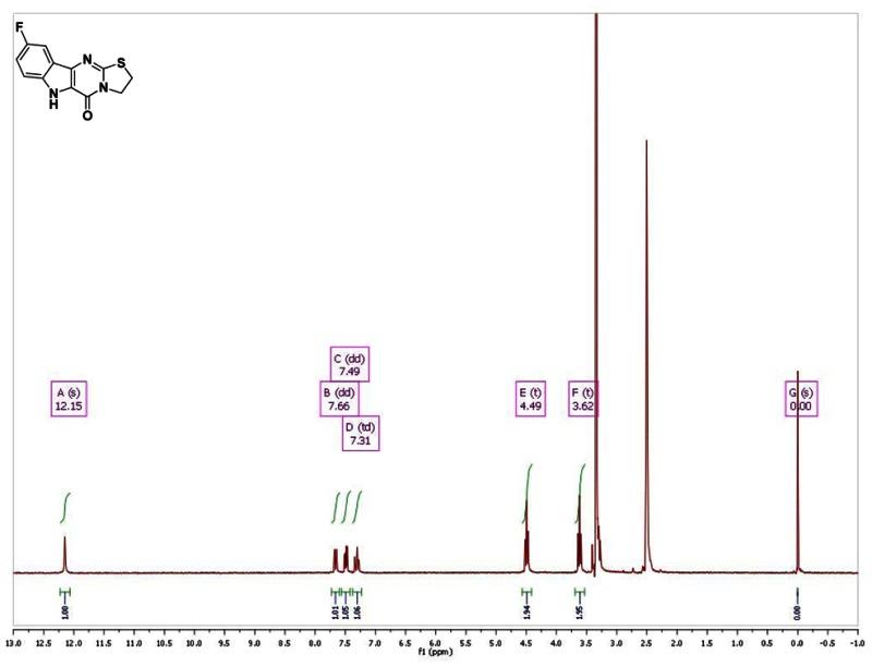 Figure 1h Nmr Spectrum 300 Mhz Dmso D6 Of Analog Cid 1508612
