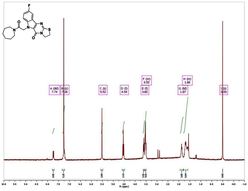 Figure], 1H NMR Spectrum (300 MHz, CDCl3) of Analog CID