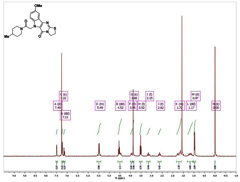 1H NMR Spectrum (300 MHz, CDCl3) of Analog CID 7708097 (Entry 11, Table 2).