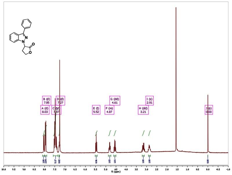 Figure], 1H NMR Spectra (300 MHz, CDCl3) of og CID ... on