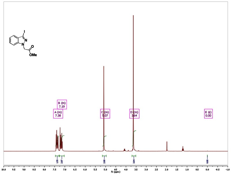 13c nmr carbon nmr table