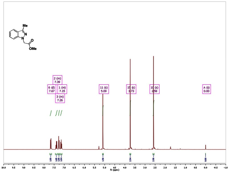 Figure 1h Nmr Spectra 300 Mhz Cdcl3 Of Analog Cid 46856254