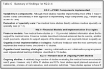 Table C. Summary of findings for KQ 2–4.
